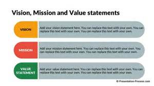 values statement template flat design templates for powerpoint title slide