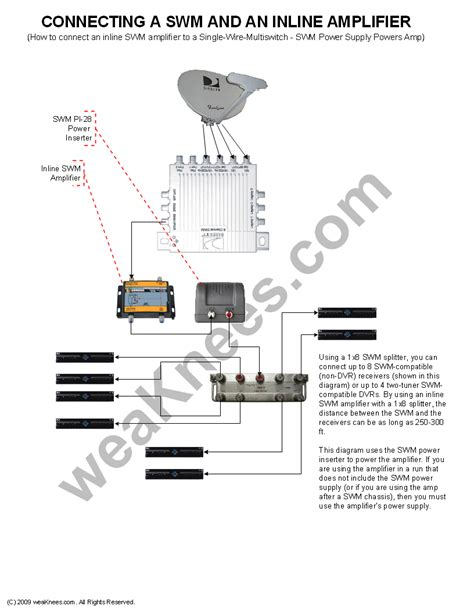 weaknees swm and directv wiring diagram inline lifier