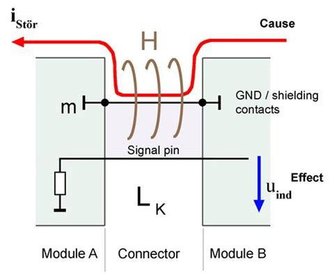 coupled inductor measurement coupled inductor measurement 28 images ee times benefits of a coupled inductor sepic