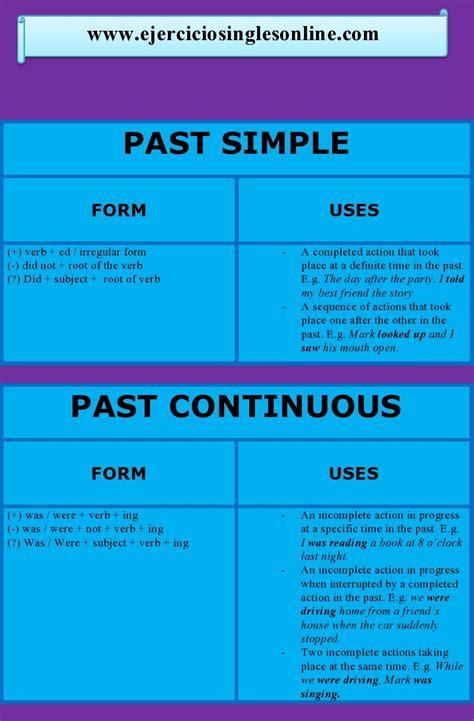 preguntas en ingles del pasado simple pasado simple vs continuo en ingl 201 s ejercicios ingl 233 s online