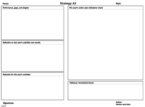 Word A3 Template by A3 Strategy Form From Getting The Right Things Done