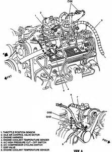 1997 chevy 5 7 vortec engine diagram 1997 get free image about wiring diagram