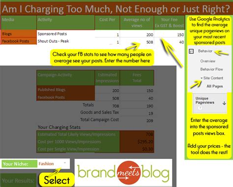 blogger rates free blogger rate calculator what to charge for