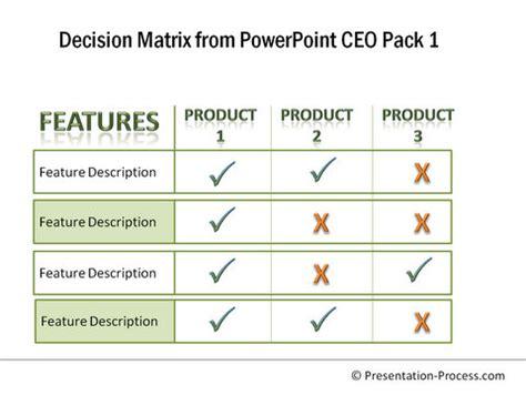 matrix table template simple matrix powerpoint diagram