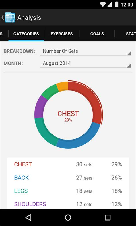 fitness apps for android best exercise tracker app for android top 3 phone software 2015 www elbowroombarbados