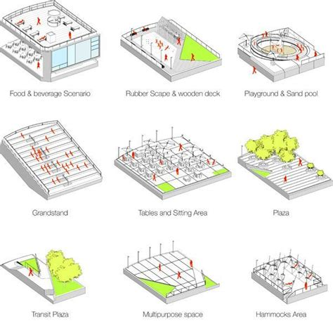 game design as narrative architecture 17 best images about diagrams on pinterest concept