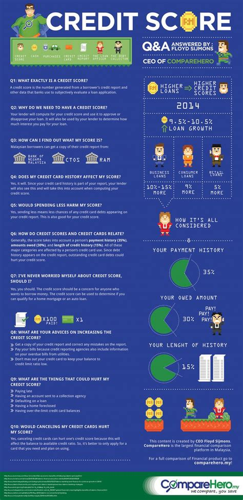 privacyguard my credit report credit scores all 3 17 best images about infographics on pinterest credit