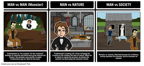 frankenstein literary conflicts storyboard  rebeccaray