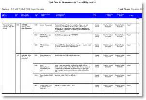 Traceability Matrix Template For Test Cases by Rtime Requirements Management Quality Assurance