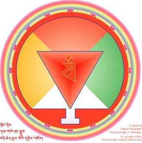 hearts and kã chen kollektion yumka dechen gyalmo rigpa wiki