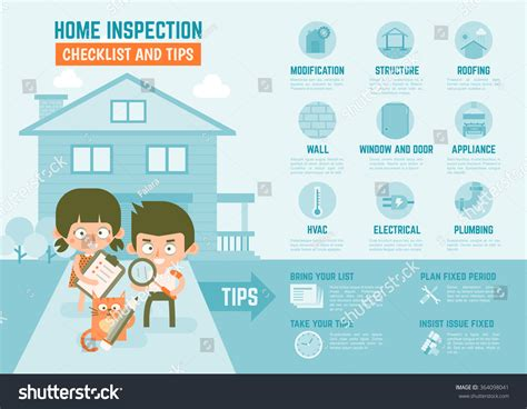 infographics character about home inspection stock