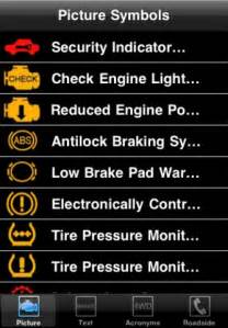 2006 bmw 325i dashboard symbols quotes