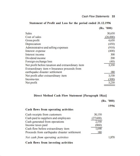 solved format of a cash flow statement direct method arrange t