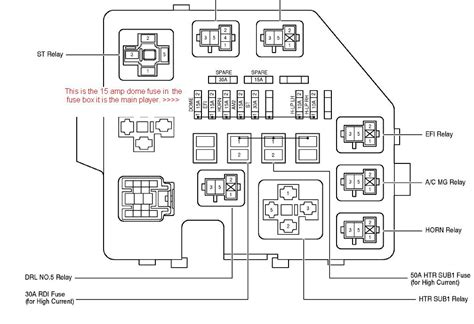 2004 toyota echo fuse box wiring diagram with description