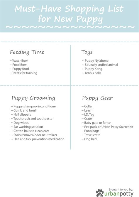 Must Haves For 2007 Your Shopping List by New Puppy Checklist Printable Puppy A Printable