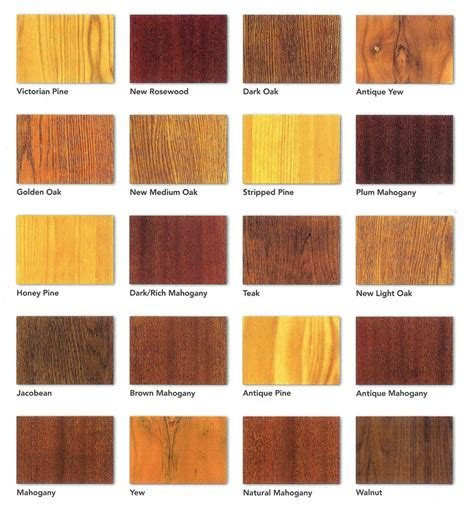 woodworking plans stain varnish wood pdf plans