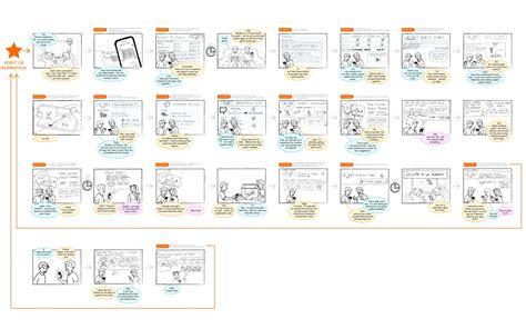 Garage Plan Design mobile app krystal higgins