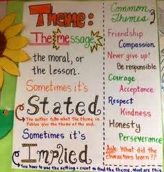 theme definition for ells 1000 images about teaching tool belt on pinterest