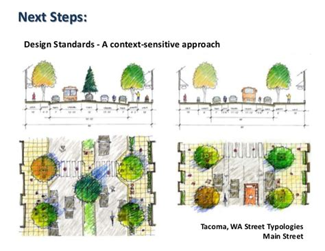 home zones design guidelines portland s complete streets policy gsmsummit 2014 bruce