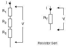 resistor bertuliskan 4r maka resistansinya membaca resistor smd lpkyudabhakti