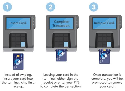 card origin origin bank emv cards with chip technology