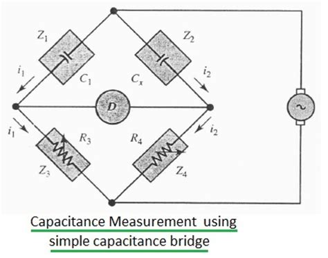 inductance measurement using bridge difference btw inductance measurement capacitance measurement