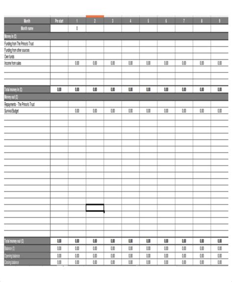 8 Excel Business Budget Templates Free Premium Templates Business Plan Budget Template