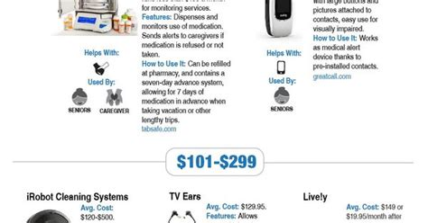 top home tech for seniors infographic seniors embracing home technology to help them age in