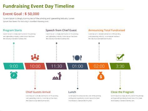 10 Event Timeline Templates For Free Download Sle Templates Event Management Presentation Template