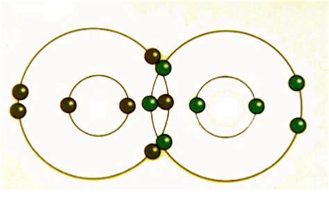 imagenes enlace html qu 237 mica y ciencia el enlace quimico