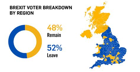 map uk remain leave brexit by the numbers who voted to leave the eu ctv news