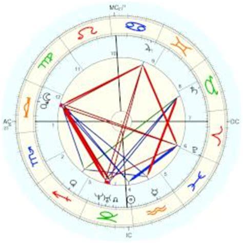 stonewall jackson horoscope  birth date  january