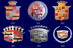 Cadillac Logos History Car Logo Factbook Part 1 Logomyway