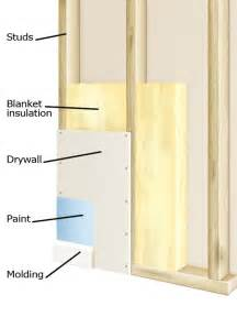 how to soundproof a bedroom door soundproofing a wall how tos diy