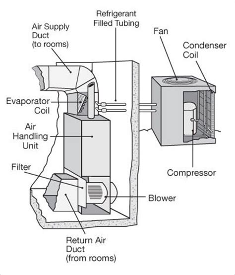 Exhaust Fan Cabinet In Line Box Industrial Panasonic Fv 18ns3 18ns3 air conditioning angies list