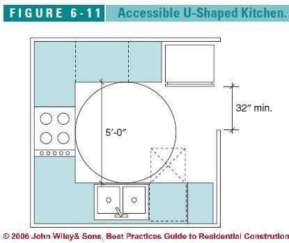 kitchen design layout sles 38 best images about kitchen floor plans on pinterest