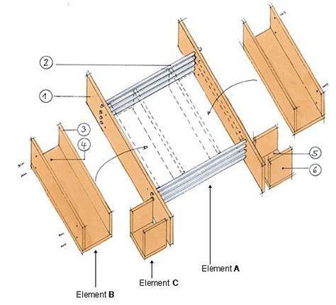 Schubkasten Selber Bauen by Bauanleitung Besteckeinteilung F 252 R Schubladen