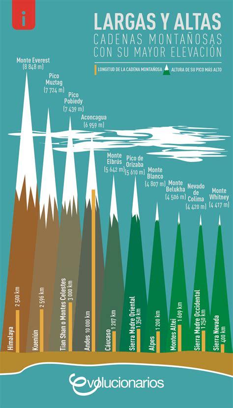 punto mas lejano del mundo la cordillera de los andes es la cadena monta 241 osa m 225 s