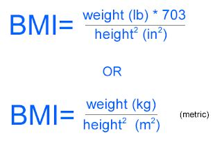 Mba 2012 Weight Kg by Calculate Your Bmi Techno2know