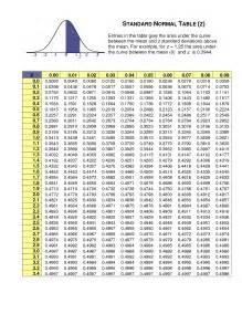math 1342 elementary stats tarleton state