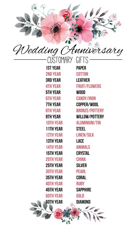 Wedding Anniversary Gifts By Years by Why Leather For A Third Wedding Anniversary Gift Ideas