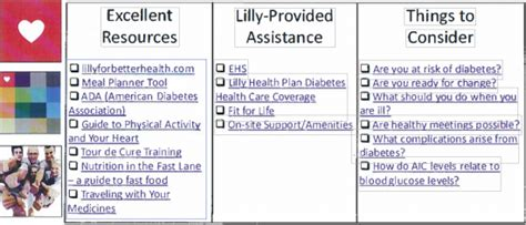 Eli Lilly Benefits Tuition Assistance Mba by Ehs Diabetes Hub Ceo Gold Standard