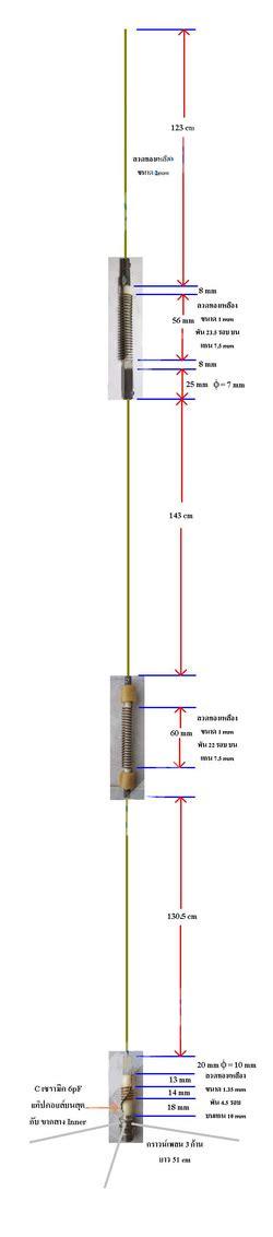 Antenna F 23 H F23