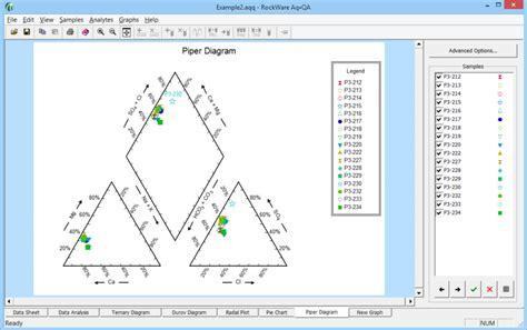 stiff diagram software free software stiff diagrams periodic diagrams science