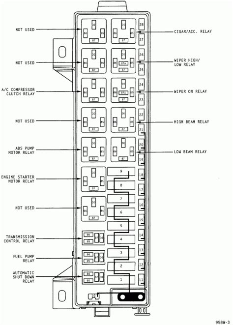 2000 dodge caravan fuse box diagram 2000 dodge caravan fuse box diagram fuse box and wiring