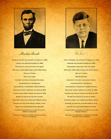 lincoln and jfk abraham lincoln and f kennedy presidential