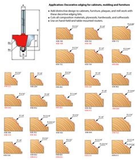 Mata Profil Table Corner Bit 1 2 X 5 8 B17 N695 router bit profile combinations standing desks