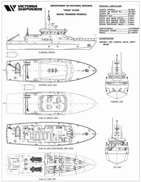 jaws orca boat specs radio research paper orca class