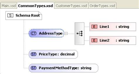 pattern xsd decimal xml schema tutorial namespaces