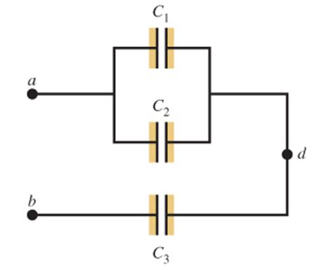 what is the capacitance of the capacitor mastering physics mastering physics solutions a simple network of capacitors mastering physics solutions